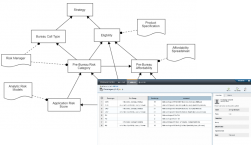 Decision Modeling for ODM